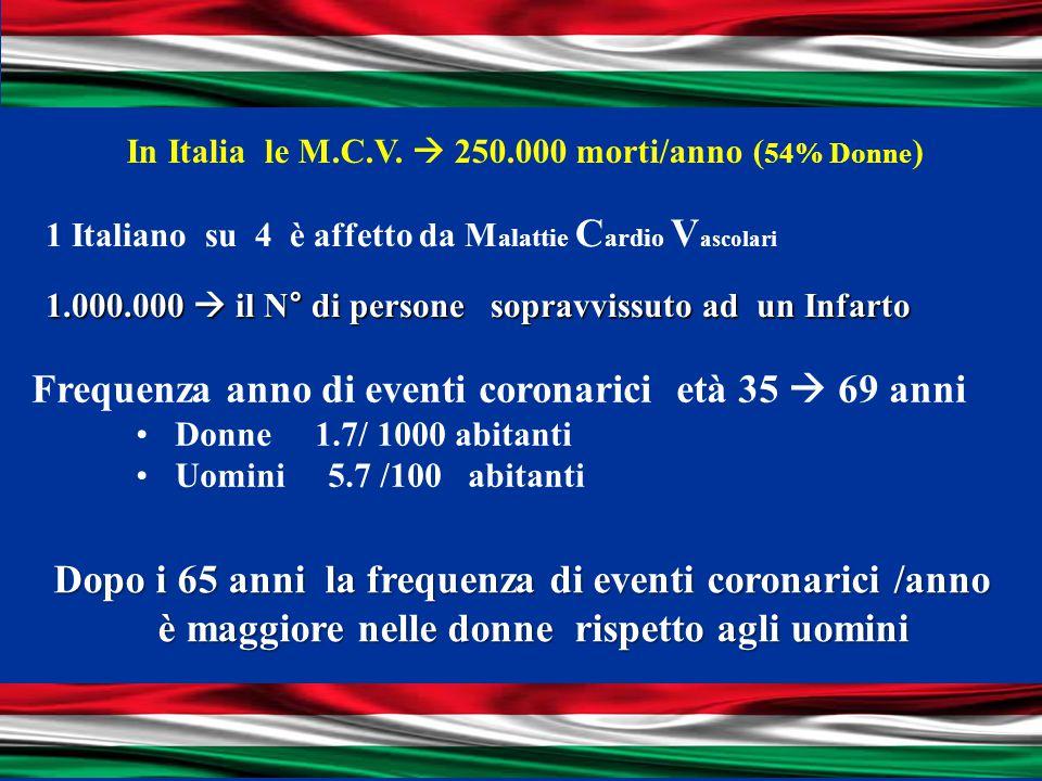 In Italia le M.C.V.  250.000 morti/anno (54% Donne)
