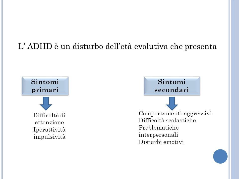 L' ADHD è un disturbo dell'età evolutiva che presenta