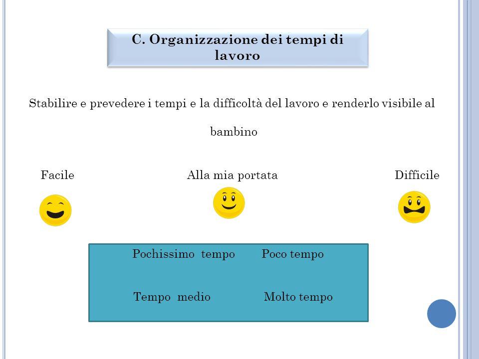 C. Organizzazione dei tempi di lavoro