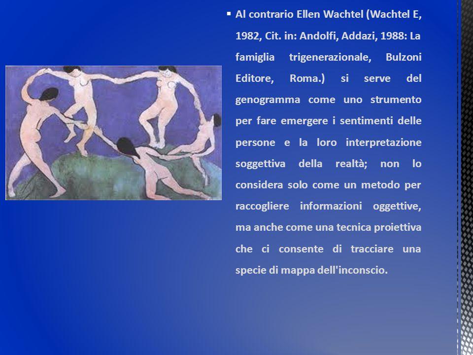 Al contrario Ellen Wachtel (Wachtel E, 1982, Cit