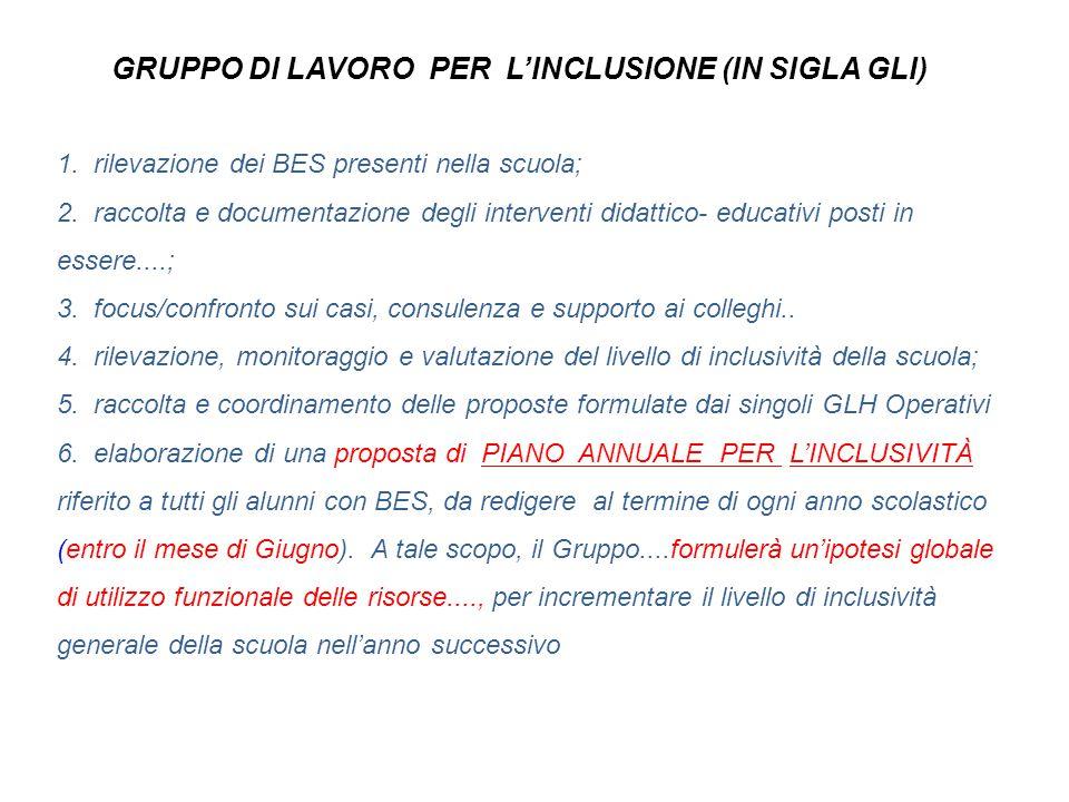 GRUPPO DI LAVORO PER L'INCLUSIONE (IN SIGLA GLI)