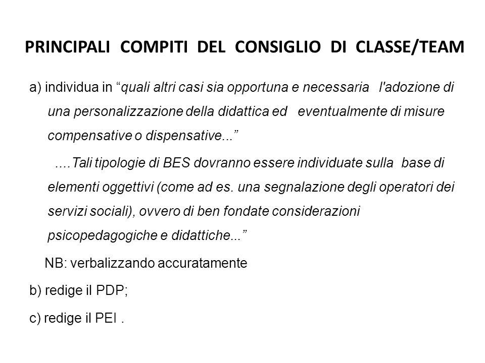 PRINCIPALI COMPITI DEL CONSIGLIO DI CLASSE/TEAM