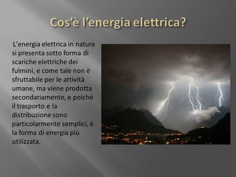 Cos'è l'energia elettrica