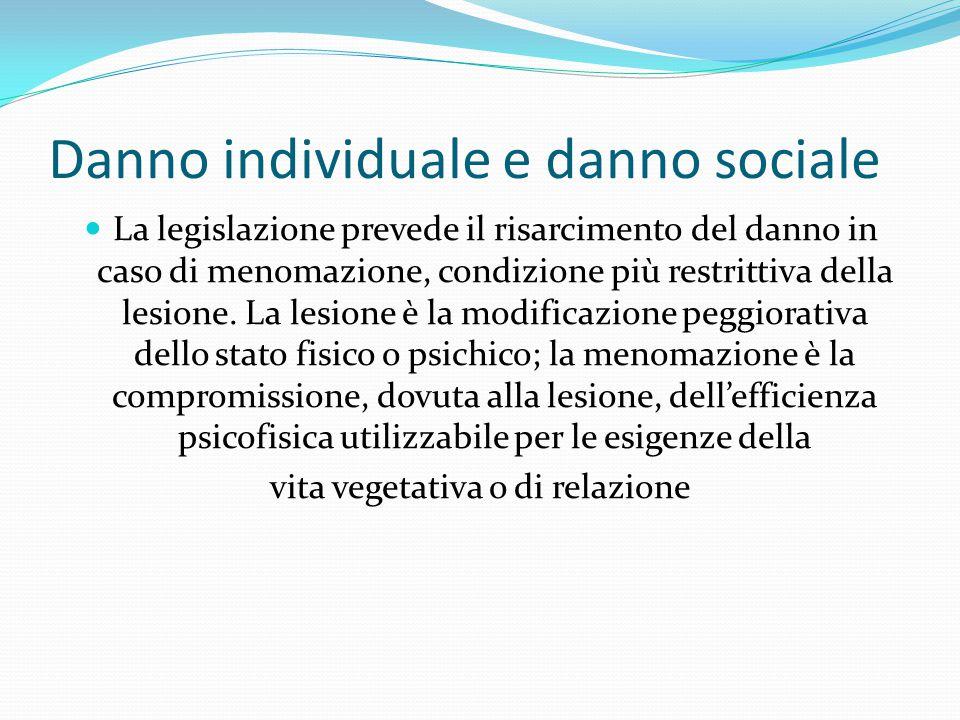 Danno individuale e danno sociale