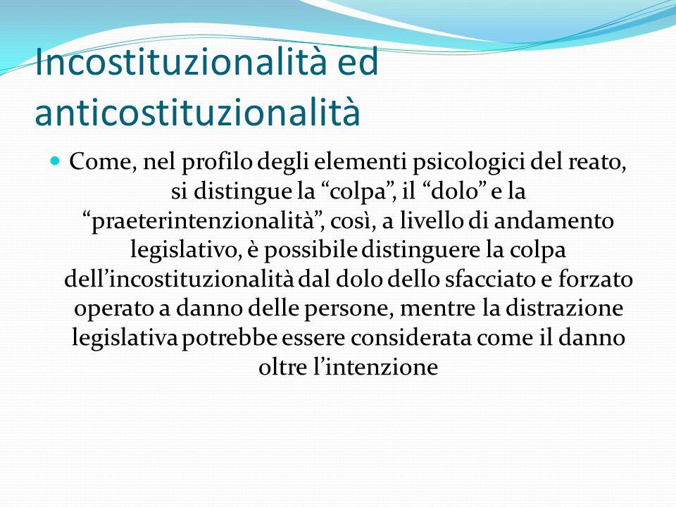 Incostituzionalità ed anticostituzionalità