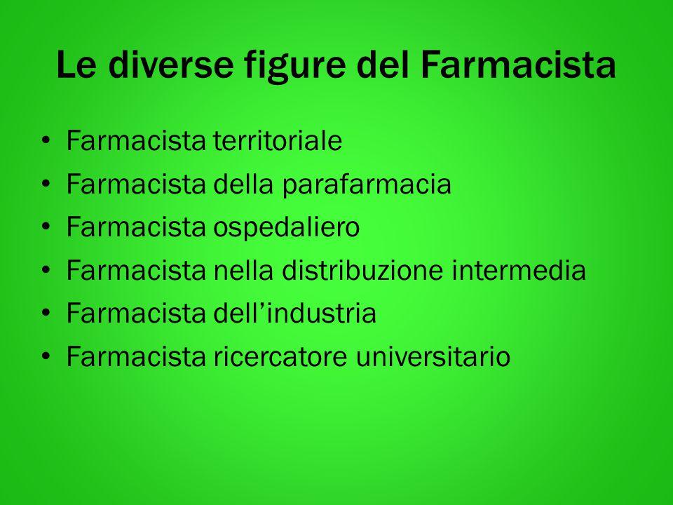 Le diverse figure del Farmacista