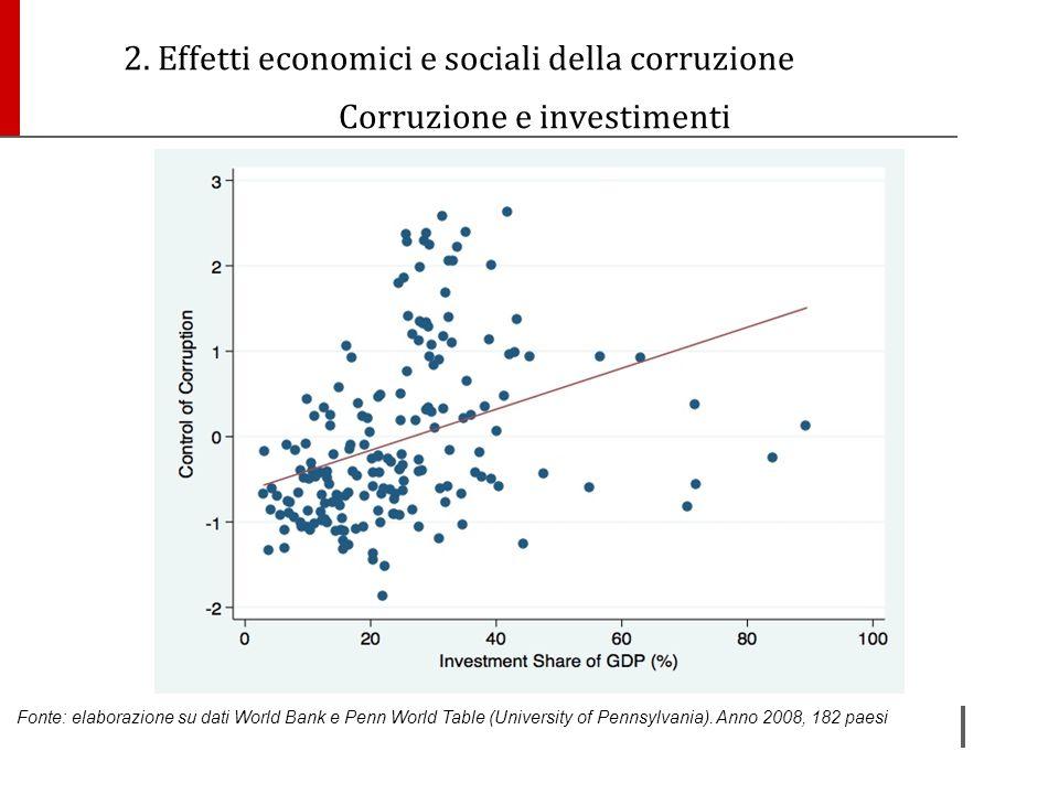 Corruzione e investimenti