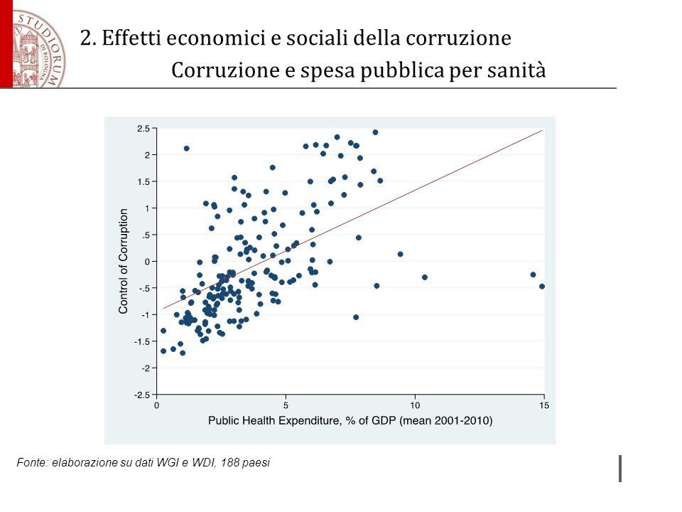 Corruzione e spesa pubblica per sanità