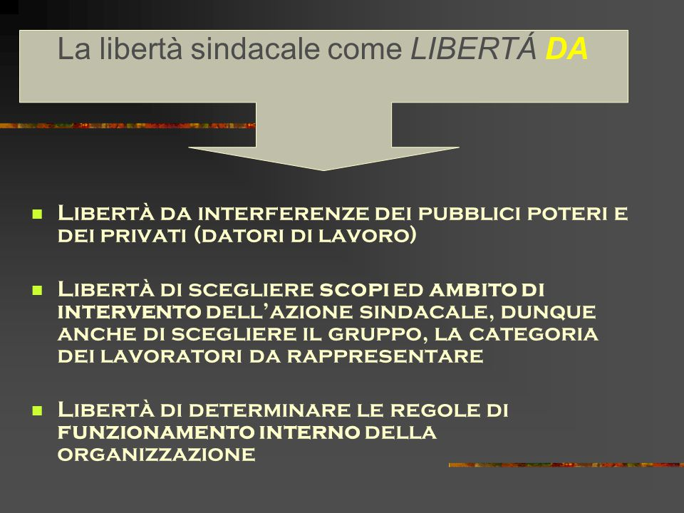 La libertà sindacale come LIBERTÁ DA