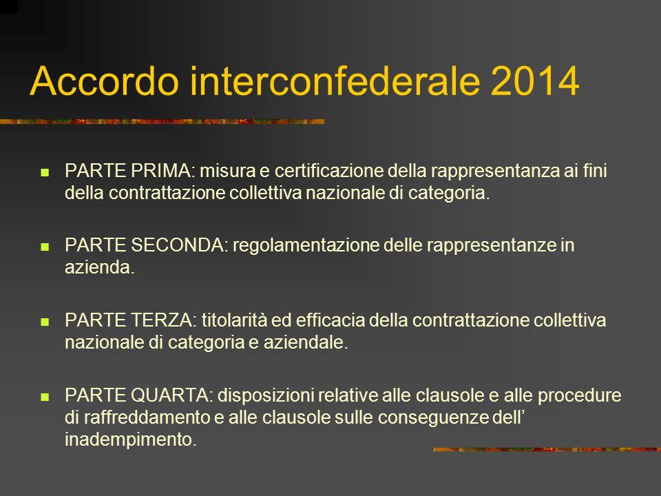 Accordo interconfederale 2014