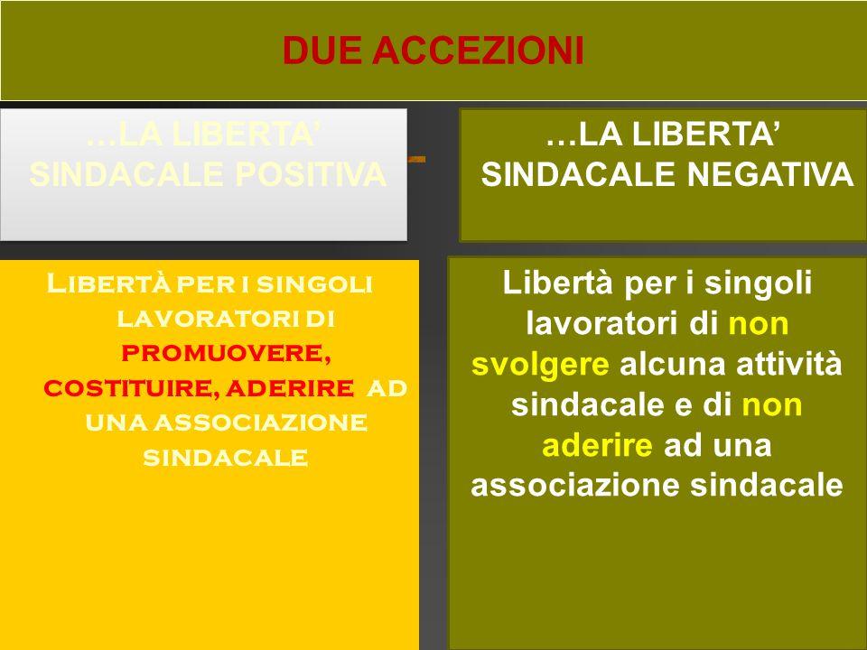 DUE ACCEZIONI …LA LIBERTA' SINDACALE POSITIVA …LA LIBERTA'