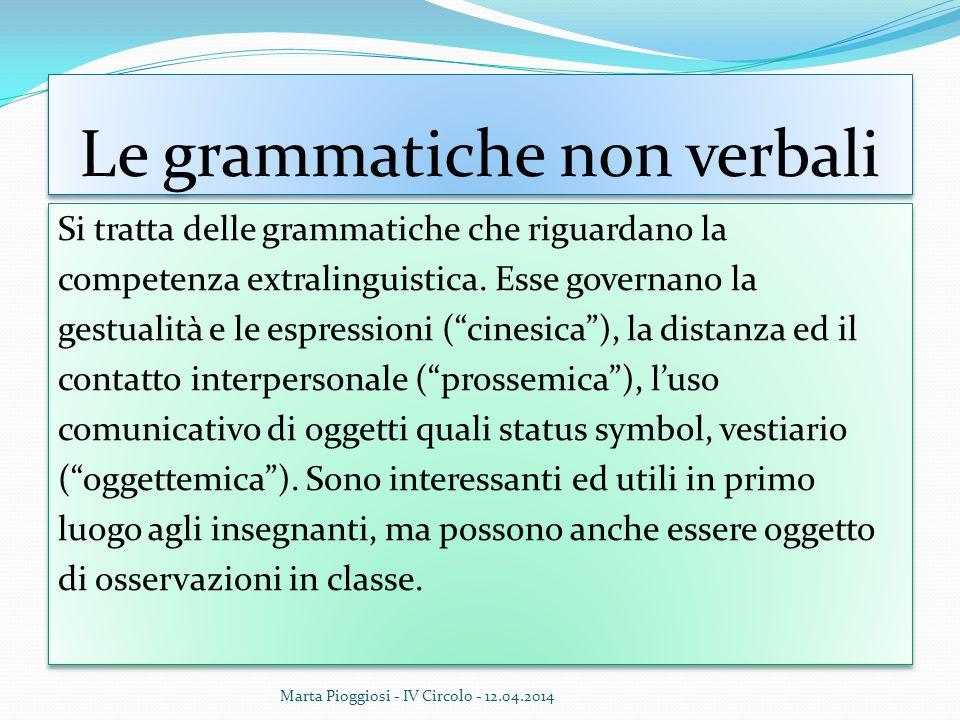 Le grammatiche non verbali