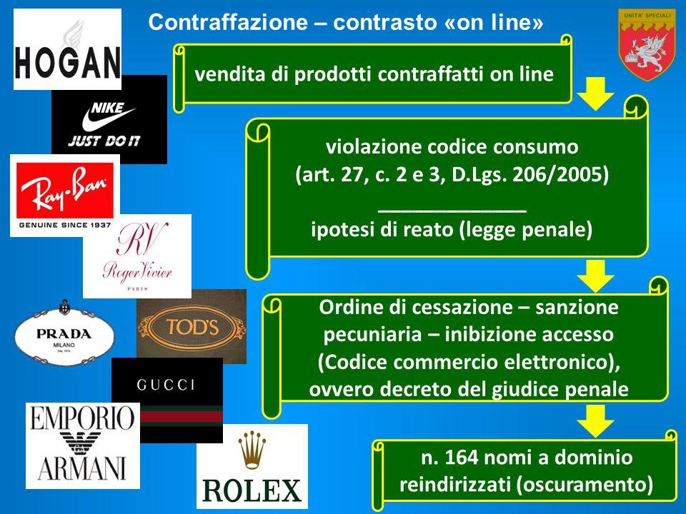 Contraffazione – contrasto «on line»