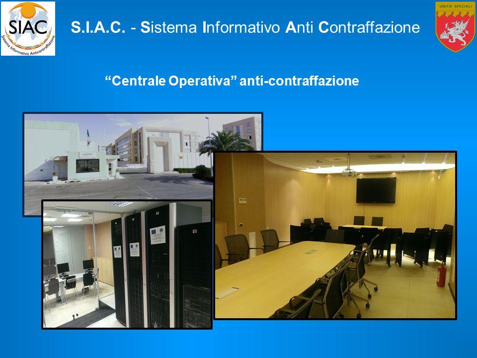 Centrale Operativa anti-contraffazione