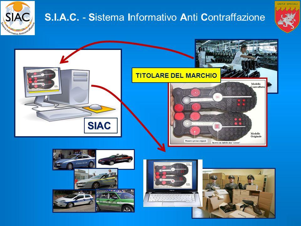 S.I.A.C. - Sistema Informativo Anti Contraffazione