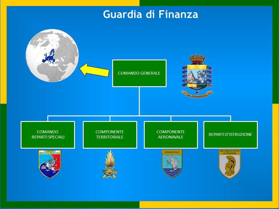 Guardia di Finanza COMANDO GENERALE COMANDO REPARTI SPECIALI