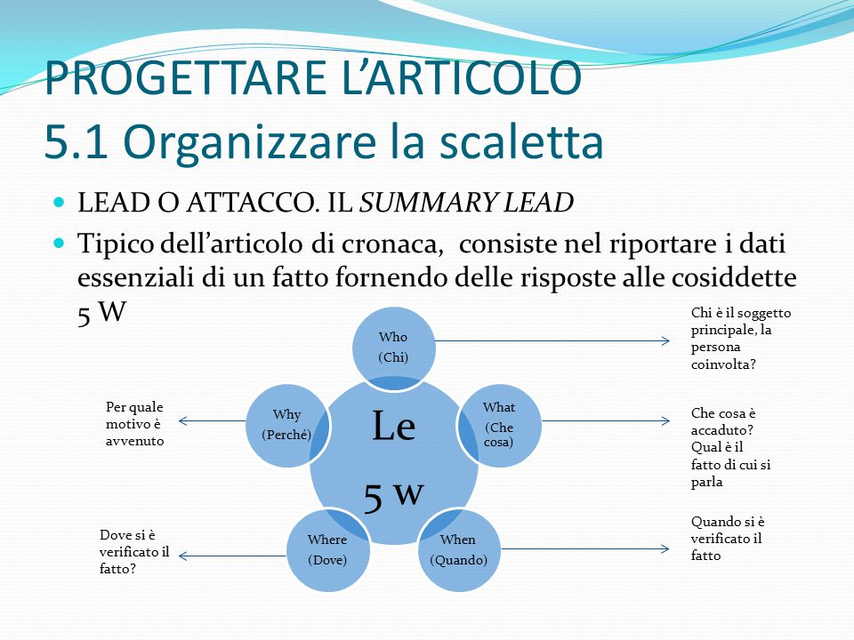 PROGETTARE L'ARTICOLO 5.1 Organizzare la scaletta