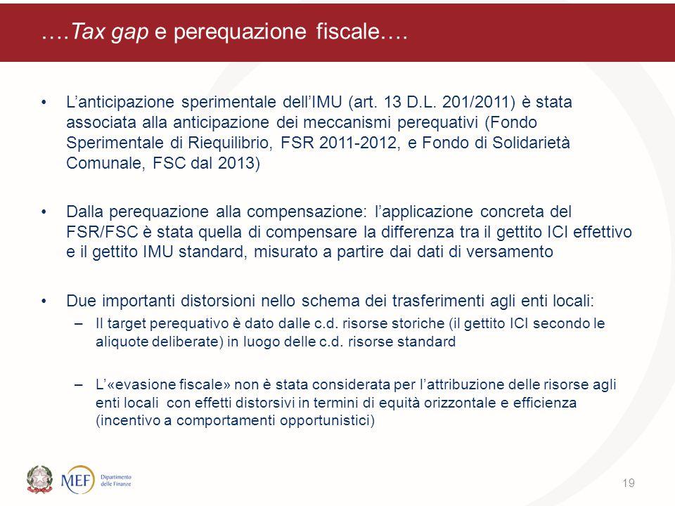 ….Tax gap e perequazione fiscale….