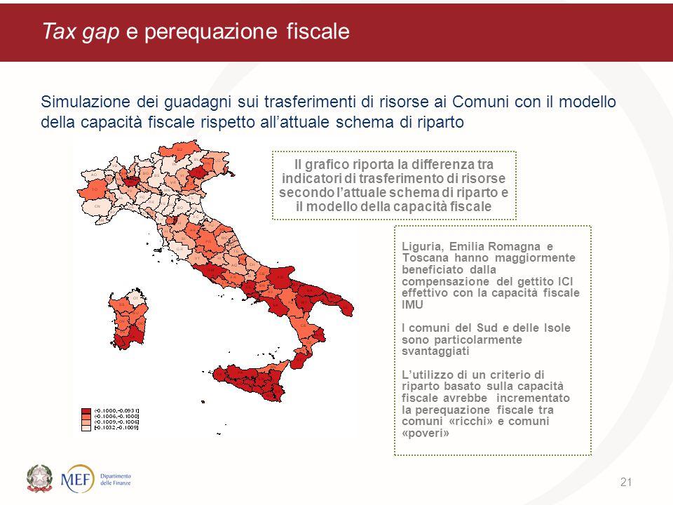 Tax gap e perequazione fiscale