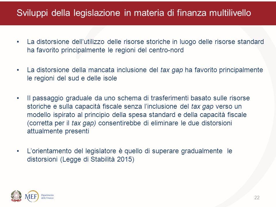 Sviluppi della legislazione in materia di finanza multilivello