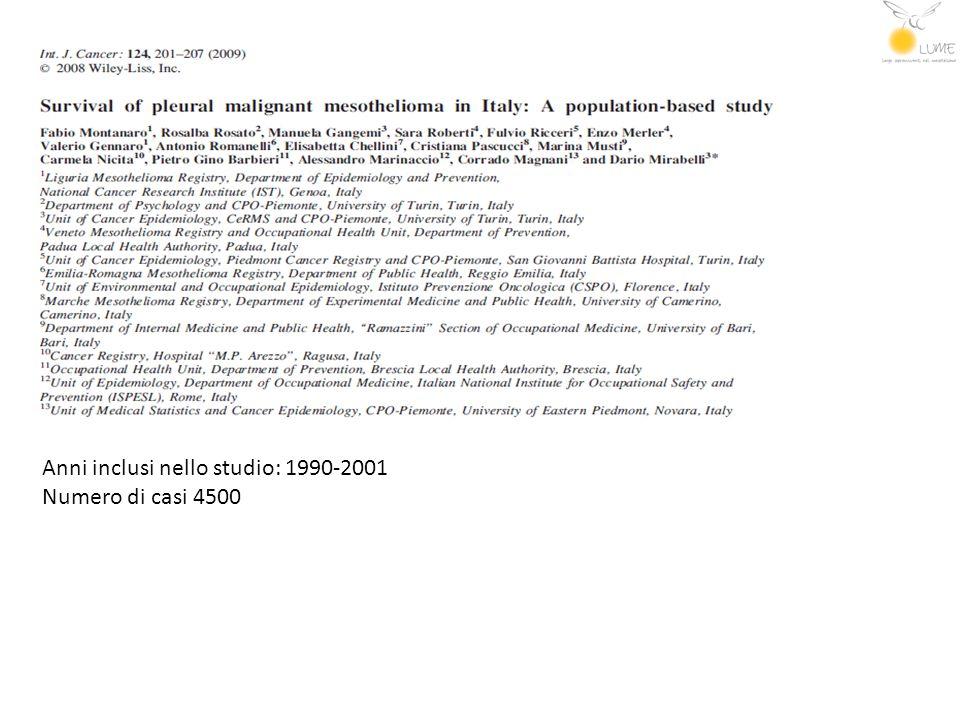 Anni inclusi nello studio: 1990-2001