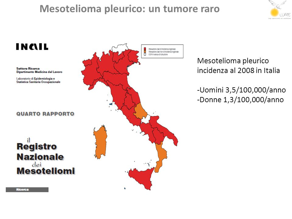 Mesotelioma pleurico: un tumore raro