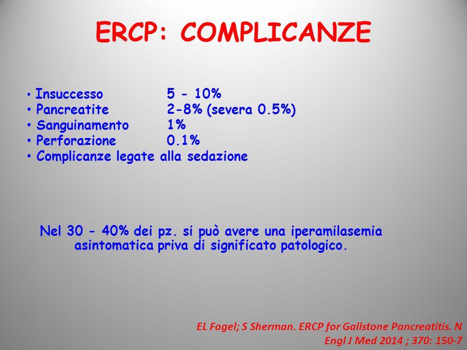 ERCP: COMPLICANZE Pancreatite 2-8% (severa 0.5%) Sanguinamento 1%