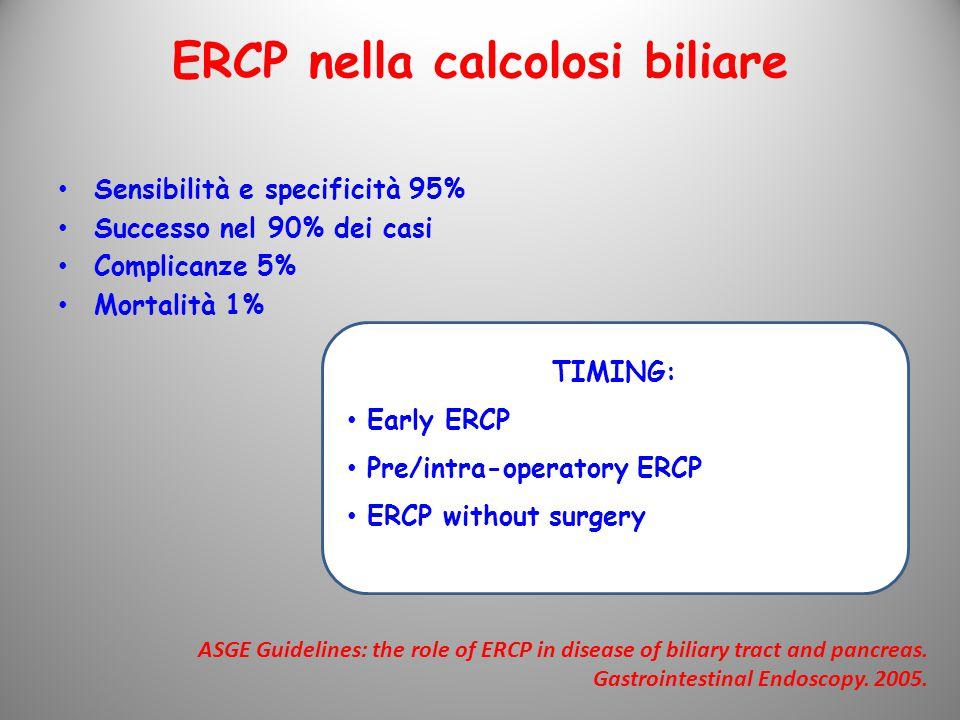 ERCP nella calcolosi biliare