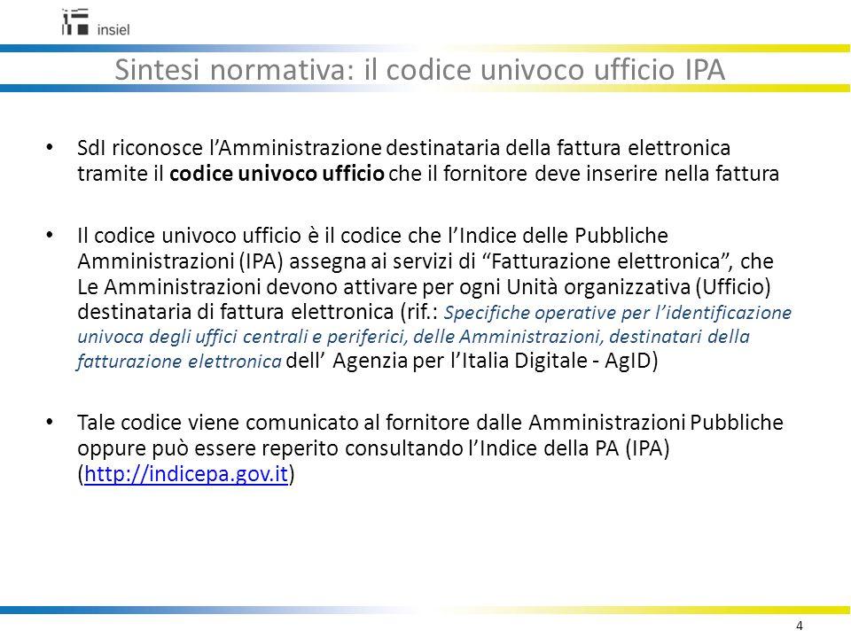 Sintesi normativa: il codice univoco ufficio IPA