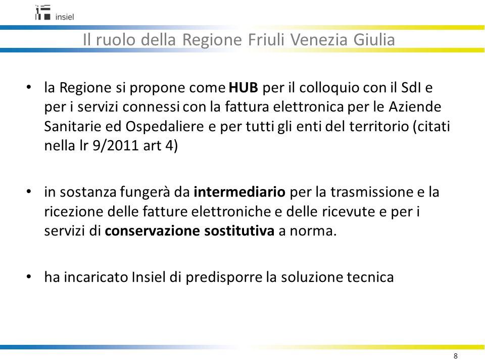 Il ruolo della Regione Friuli Venezia Giulia
