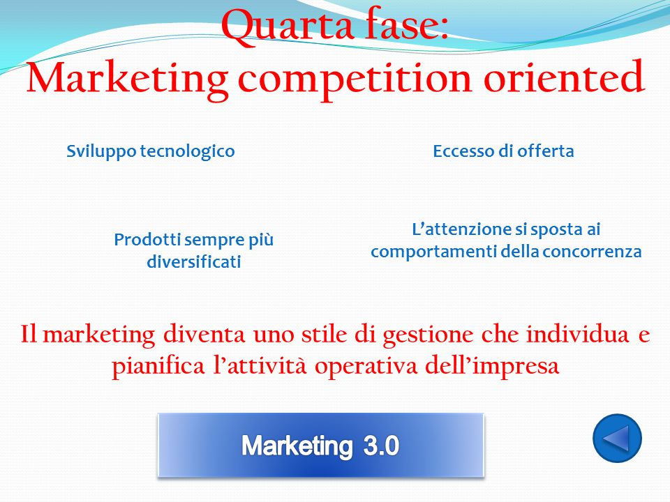 Quarta fase: Marketing competition oriented