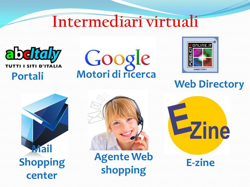 Intermediari virtuali