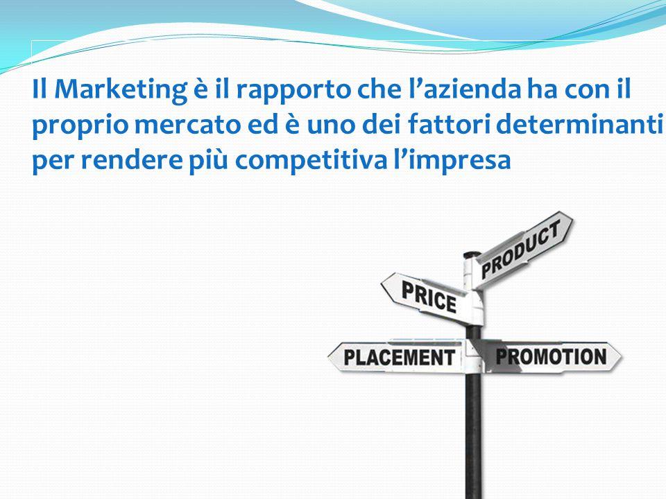 Il Marketing è il rapporto che l'azienda ha con il proprio mercato ed è uno dei fattori determinanti per rendere più competitiva l'impresa