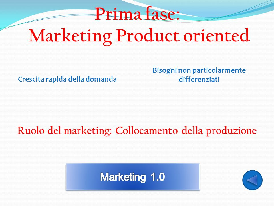 Prima fase: Marketing Product oriented