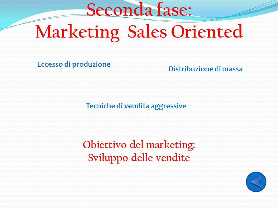 Seconda fase: Marketing Sales Oriented