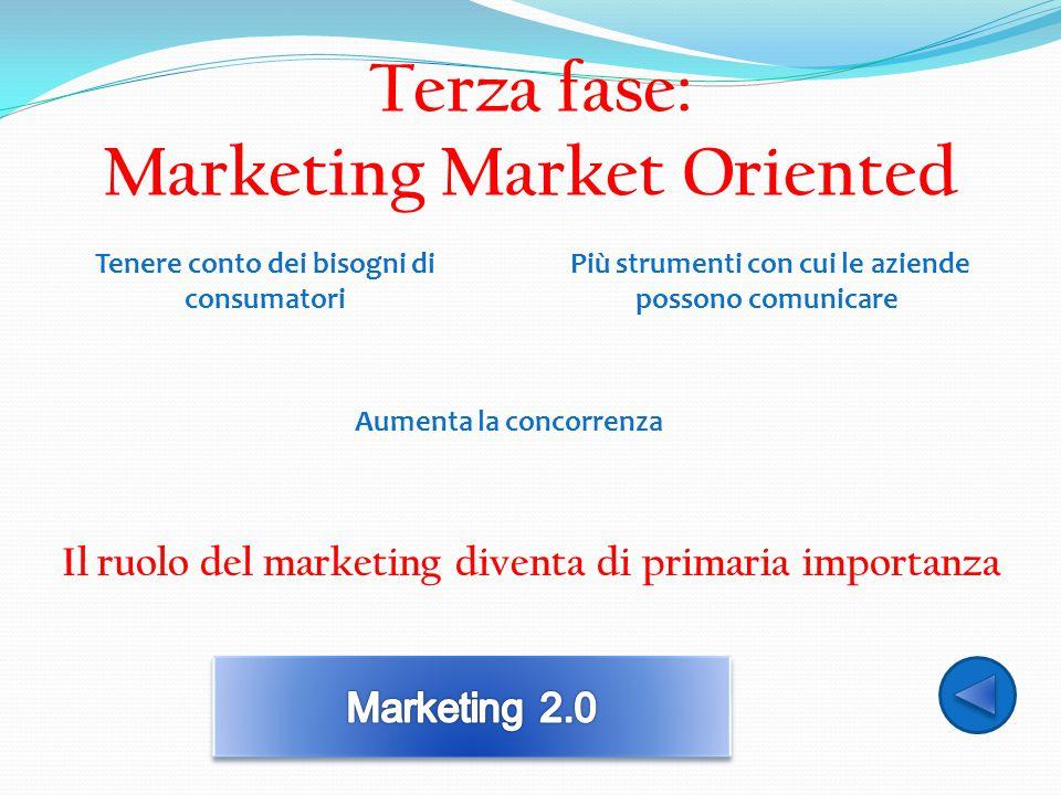 Terza fase: Marketing Market Oriented
