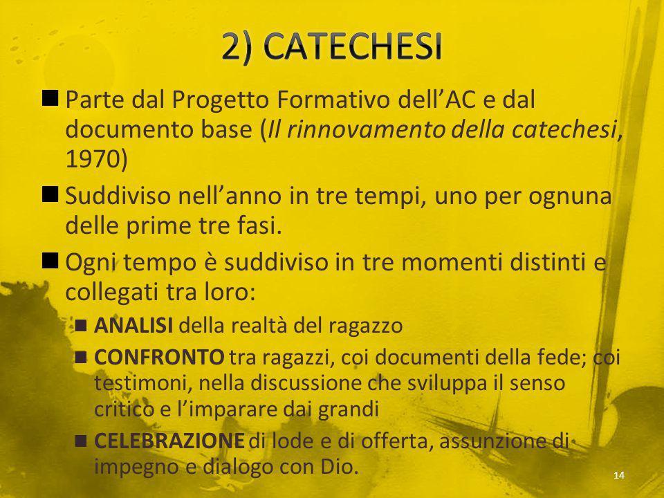 2) CATECHESI Parte dal Progetto Formativo dell'AC e dal documento base (Il rinnovamento della catechesi, 1970)