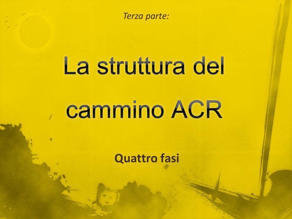 La struttura del cammino ACR