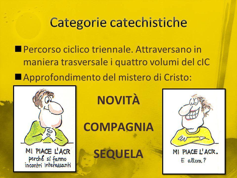 Categorie catechistiche