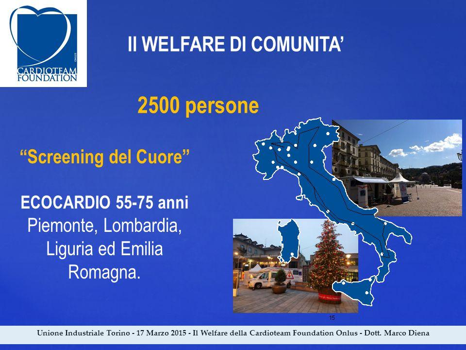 ECOCARDIO 55-75 anni Piemonte, Lombardia, Liguria ed Emilia Romagna.