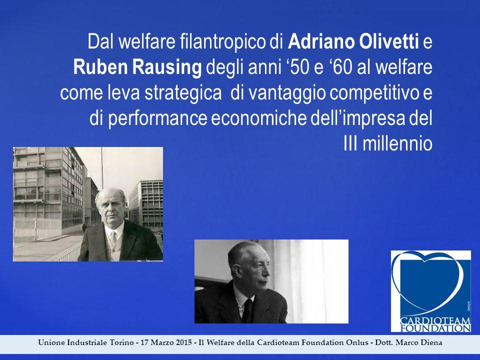 Dal welfare filantropico di Adriano Olivetti e Ruben Rausing degli anni '50 e '60 al welfare come leva strategica di vantaggio competitivo e di performance economiche dell'impresa del