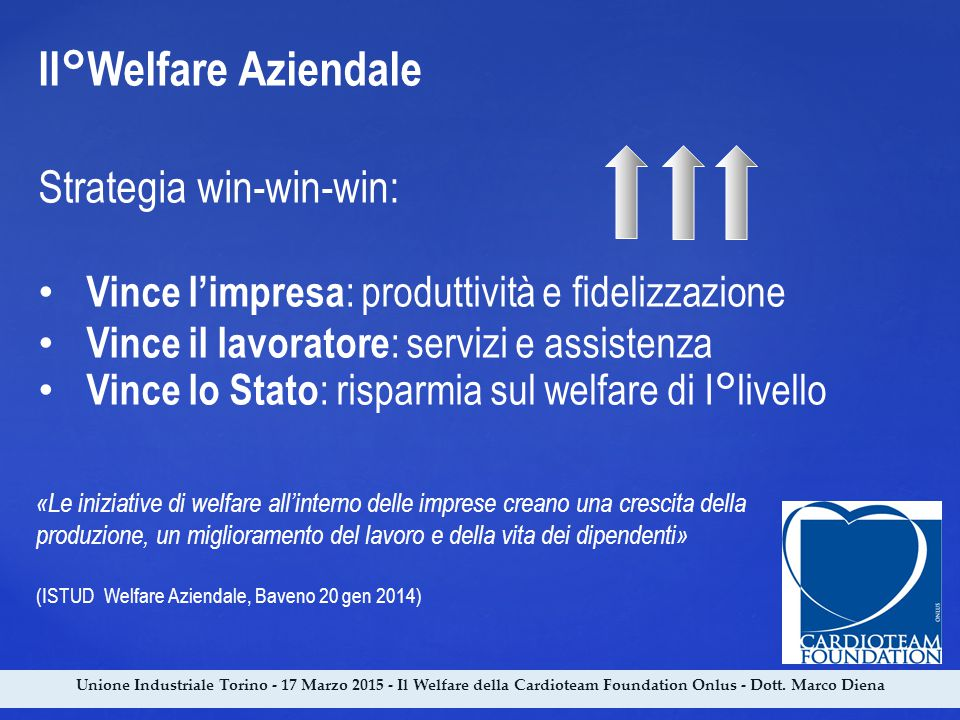 II°Welfare Aziendale Strategia win-win-win: