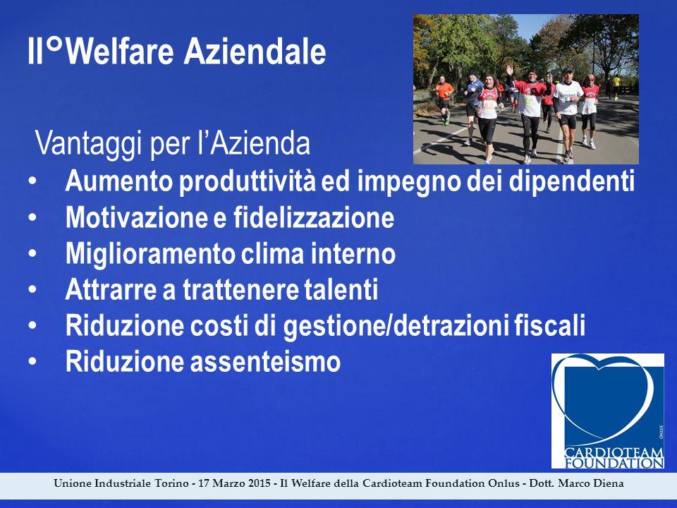 II°Welfare Aziendale Vantaggi per l'Azienda