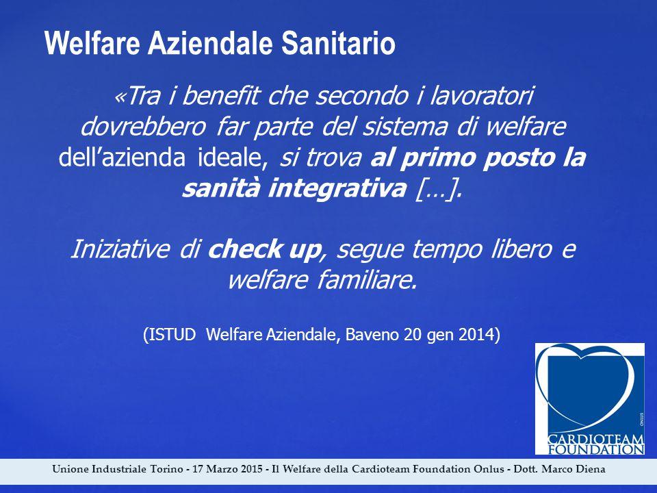 Welfare Aziendale Sanitario