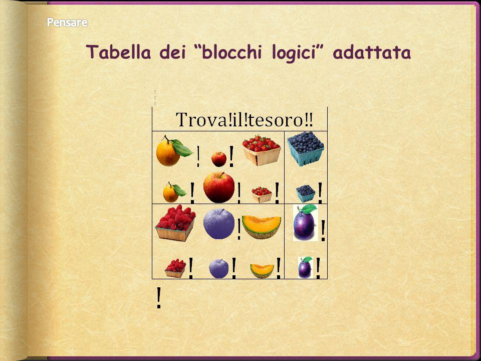 Tabella dei blocchi logici adattata