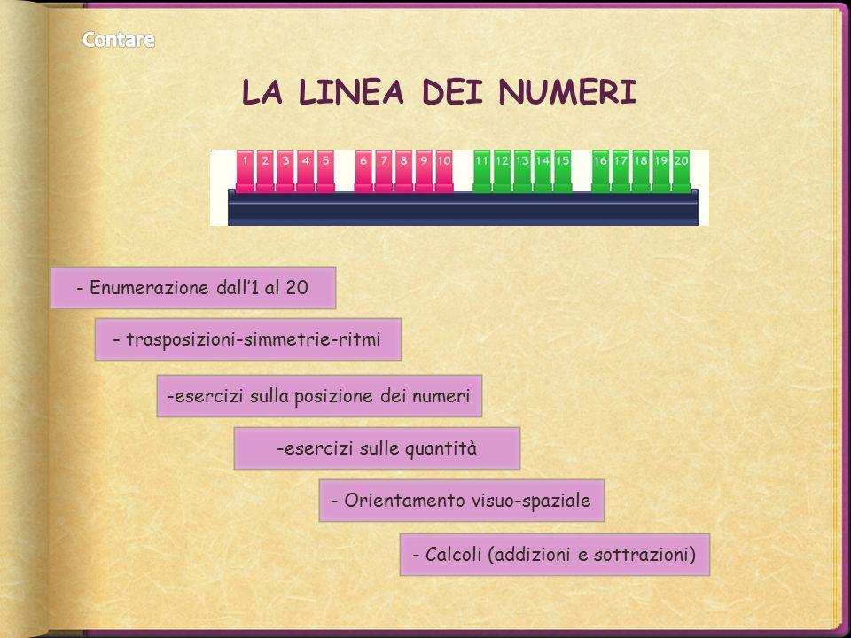 LA LINEA DEI NUMERI Contare - Enumerazione dall'1 al 20