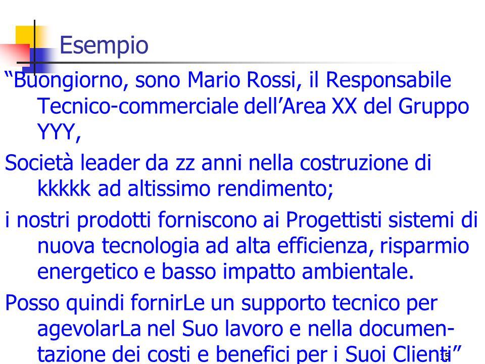 Esempio Buongiorno, sono Mario Rossi, il Responsabile Tecnico-commerciale dell'Area XX del Gruppo YYY,