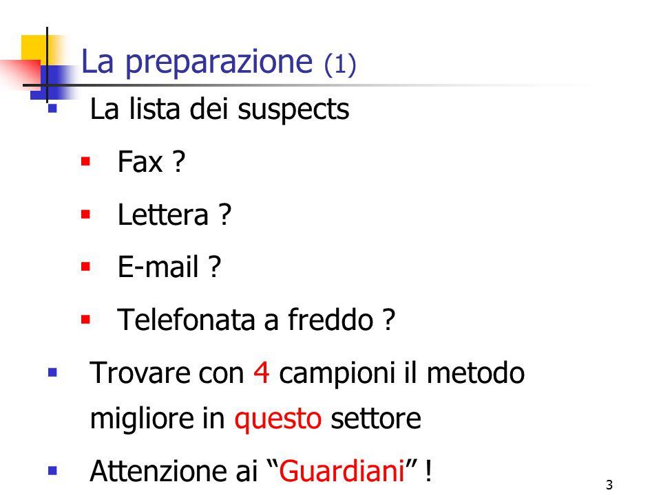 La preparazione (1) La lista dei suspects Fax Lettera E-mail