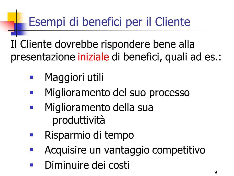 Esempi di benefici per il Cliente
