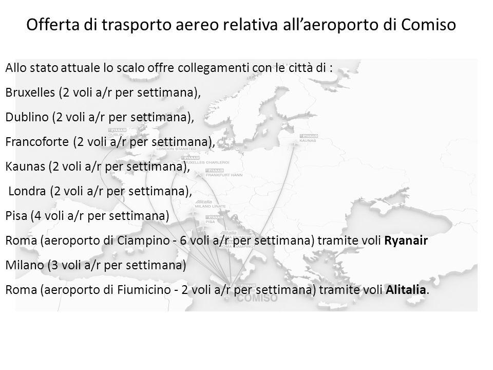 Offerta di trasporto aereo relativa all'aeroporto di Comiso